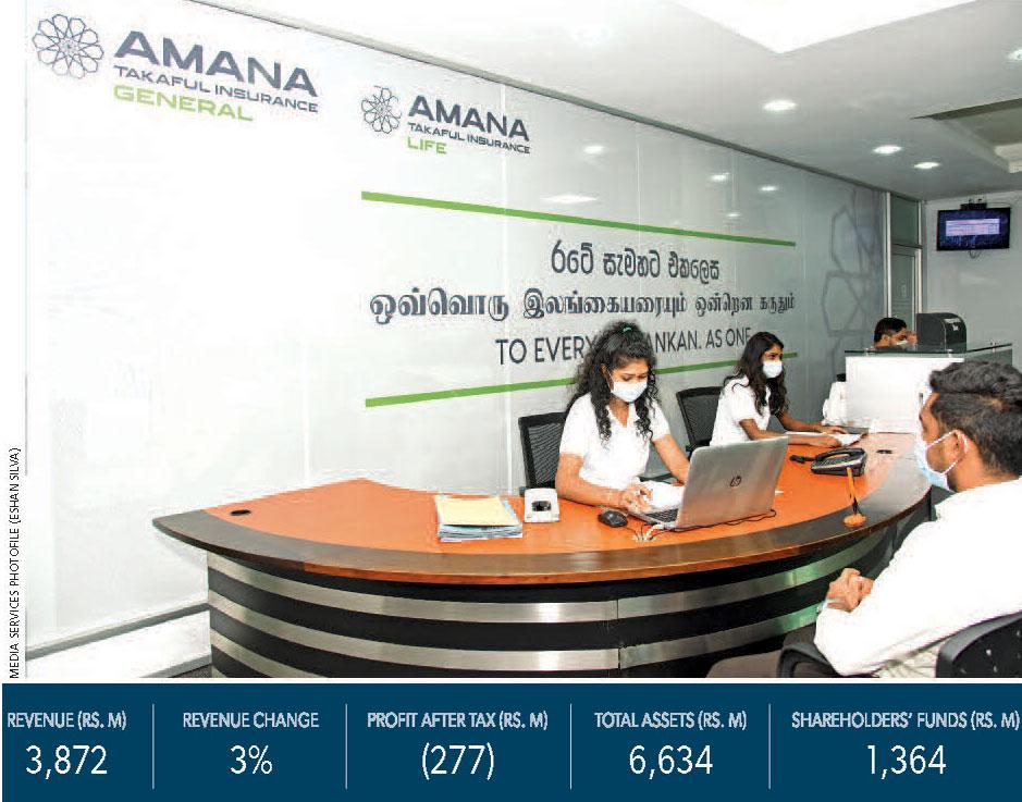 AMANA-TAKAFUL-LMD100-2020-2