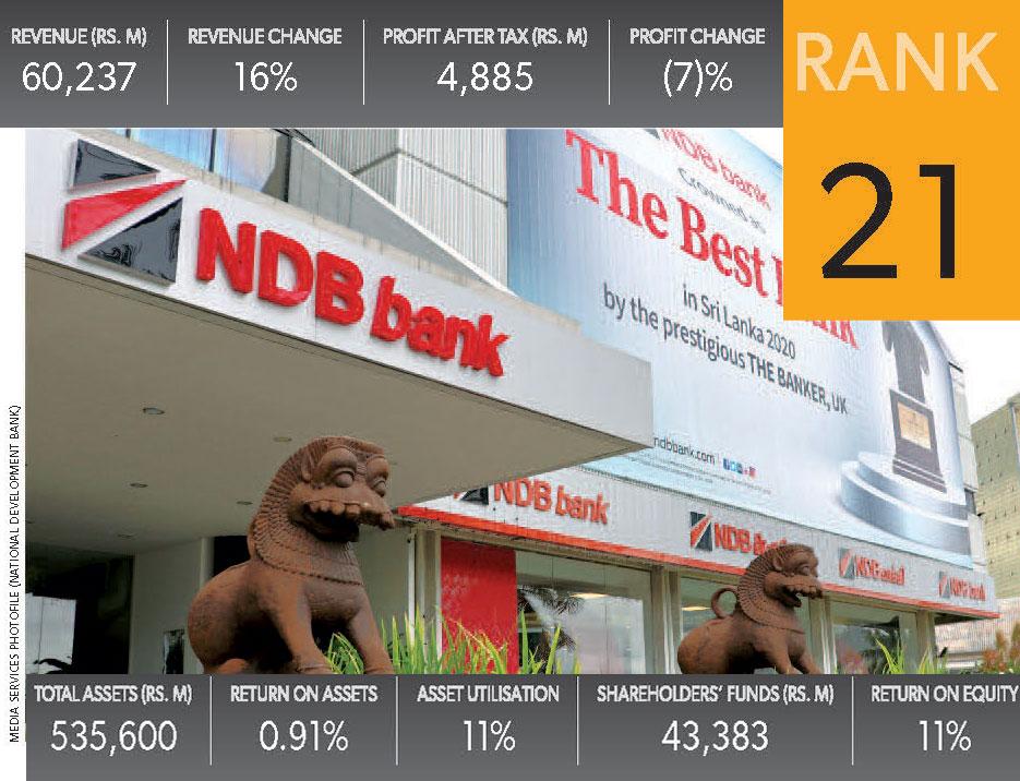 NATIONAL-DEVELOPMENT-BANK-LMD100-1
