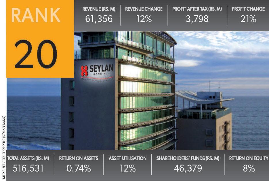 SEYLAN-BANK-LMD100-2020-1