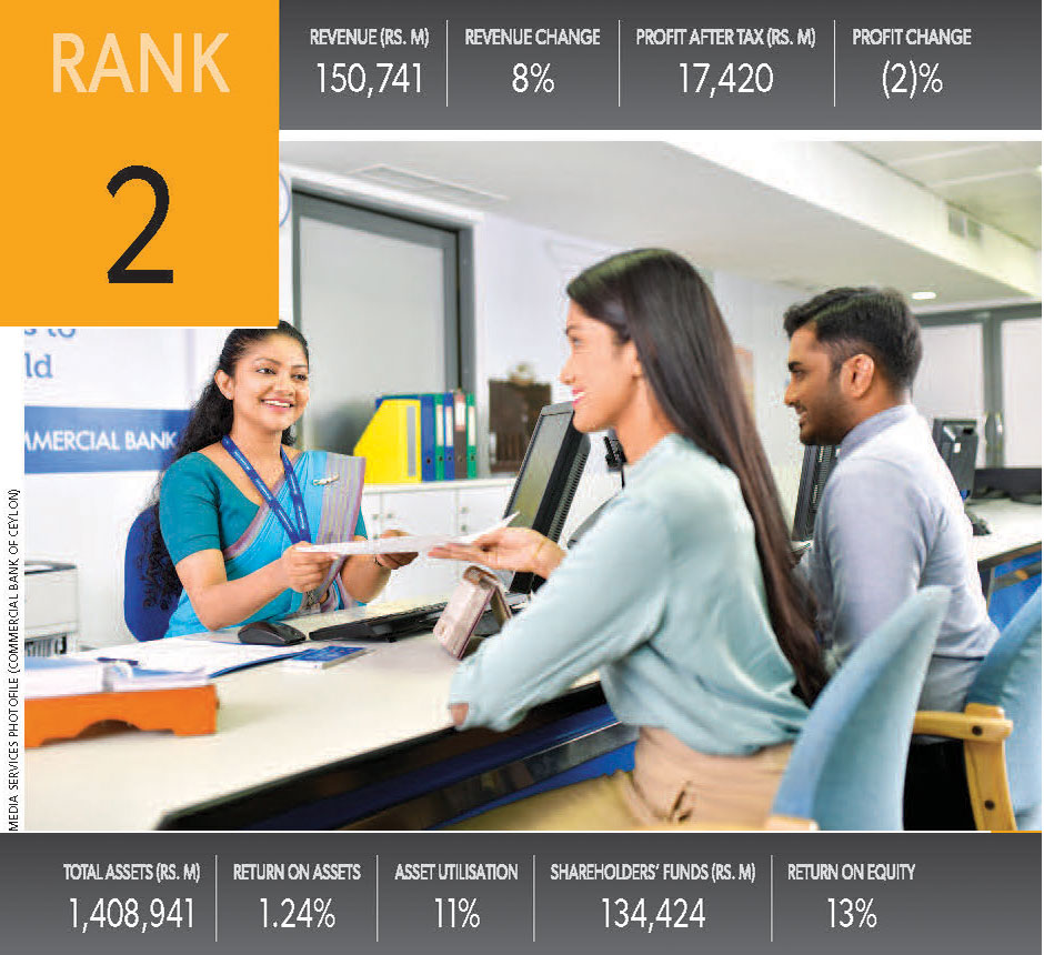 combank-lmd100-2020